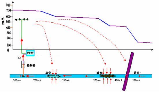 SR-20(PCM)管道防腐层检测仪