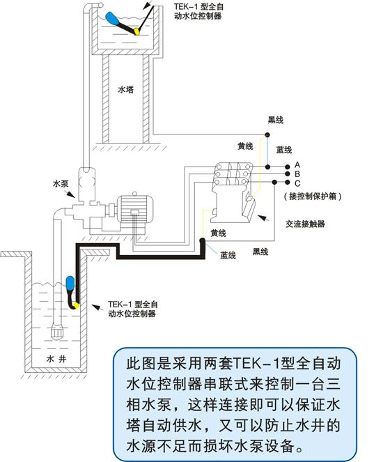 缆式浮球液位控制开关