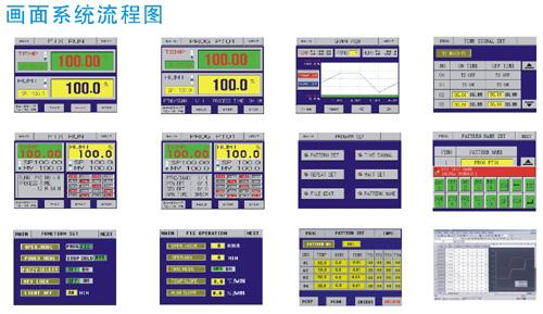 高低温交变湿热试验箱/东莞/深圳/中山/佛山/珠海/广州/惠州