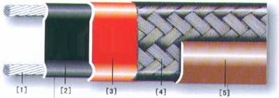 高温温控伴热电缆