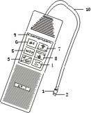 美國TIF XP-1A氣體定性檢漏儀XP1A
