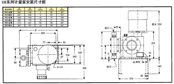 米顿罗械隔膜计量泵