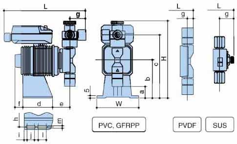 EH系列计量泵