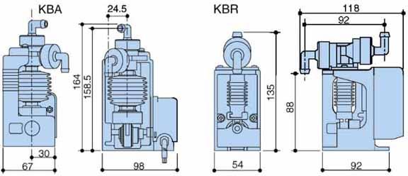 KB系列风囊泵