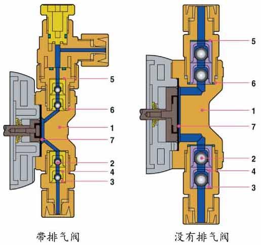 EK系列电磁计量泵