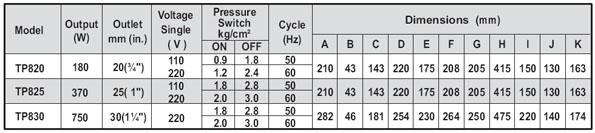 增压泵 TP8系列