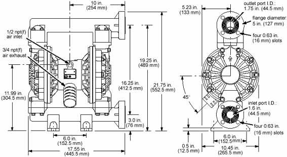 HUSKY1590塑料泵系列