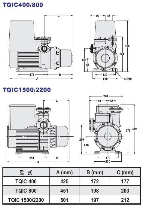 TQIC 系列计算机变频恒压泵浦