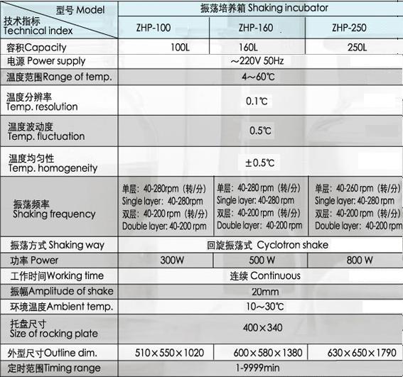 恒温振荡培养箱ZHP-100