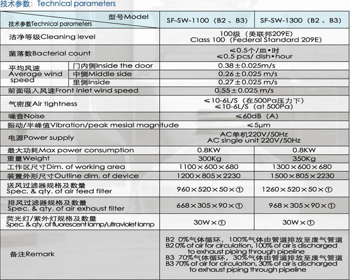 生物安全柜SF-SW-1100/1300