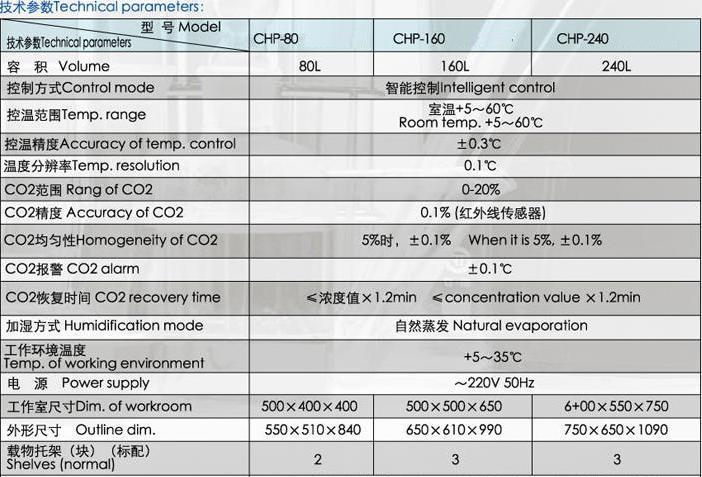 水套式二氧化碳培养箱CHP-160S