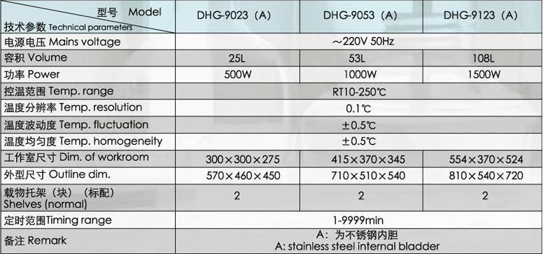 台式鼓风干燥箱DHG-9023