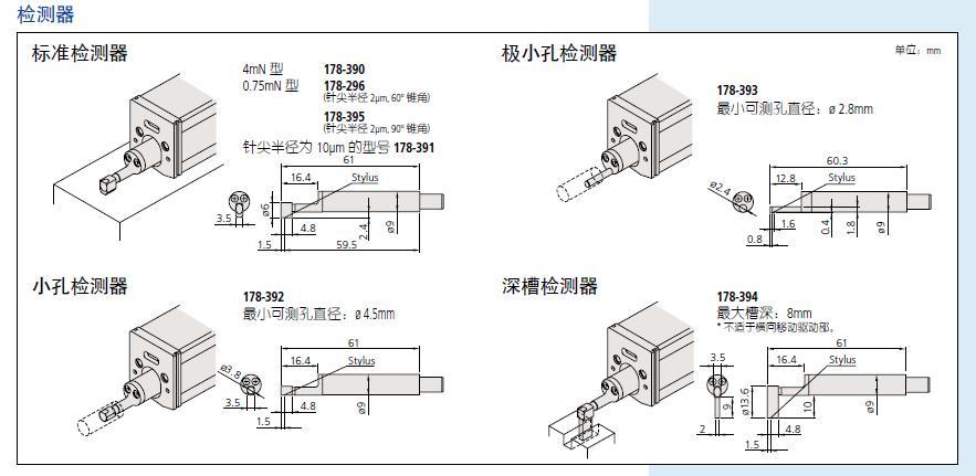 三丰SJ-201粗糙度仪