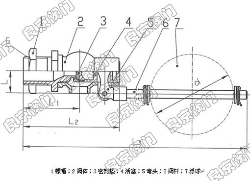 h724x/w-4t  【工作原理】  运用杠杆原理,当使用介质通过阀体流入
