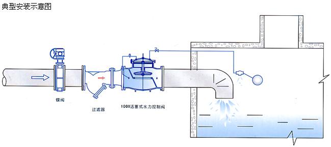 横排马桶法兰安装示意图