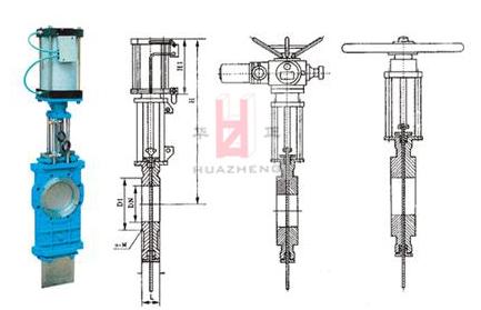SCZ系列插板阀