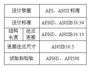ANSI标准气动球阀Q641F