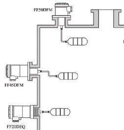 横取付式フロートスイッチ(东和制电TOWA侧装式液位开关FF10CEM)