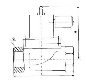 家用型常开式手动复位电磁紧急切断阀