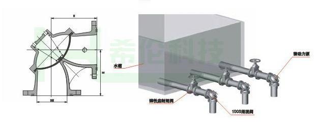 角型隔膜式排泥阀