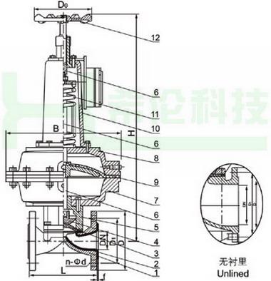 气动衬胶隔膜阀