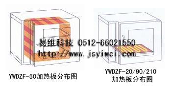 真空干燥箱加热系统