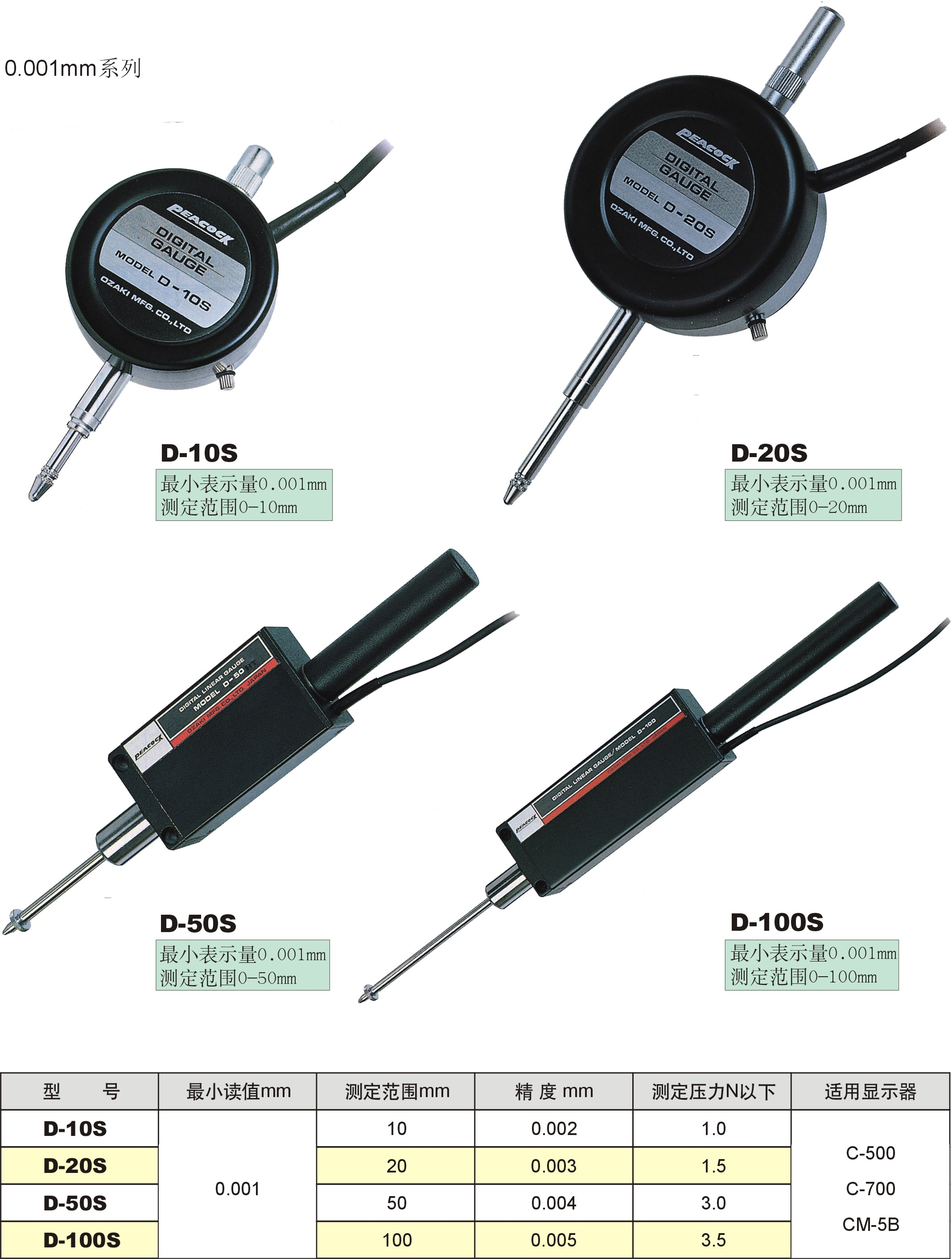 外接式电子量表D-20S(须外接显示器)