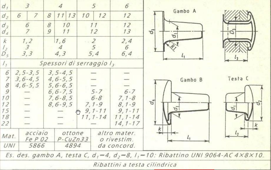 重复结构设计图