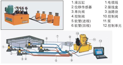 液压千斤顶适配泵