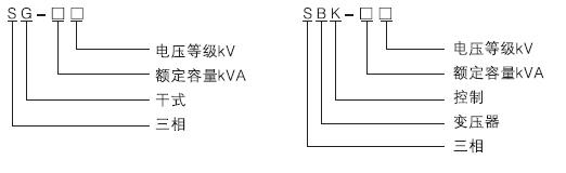 SBK-SG系列三相干式变压器