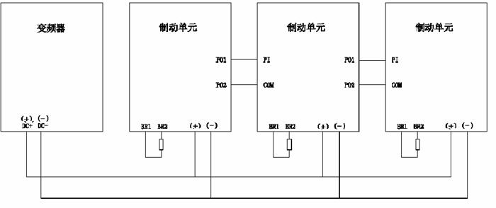 INVT-DBU能耗式制動器