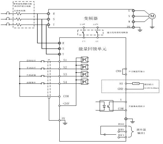 INVT-RBU回饋性制動單元