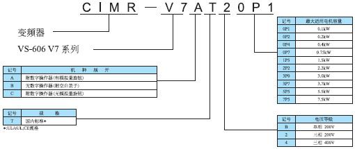 安川V7變頻器