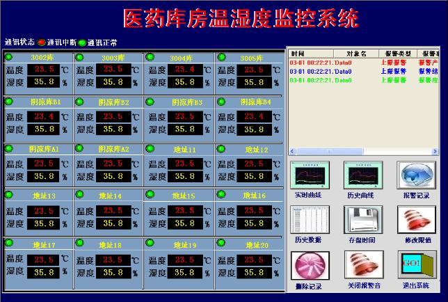 医药库房无线温湿度监控系统