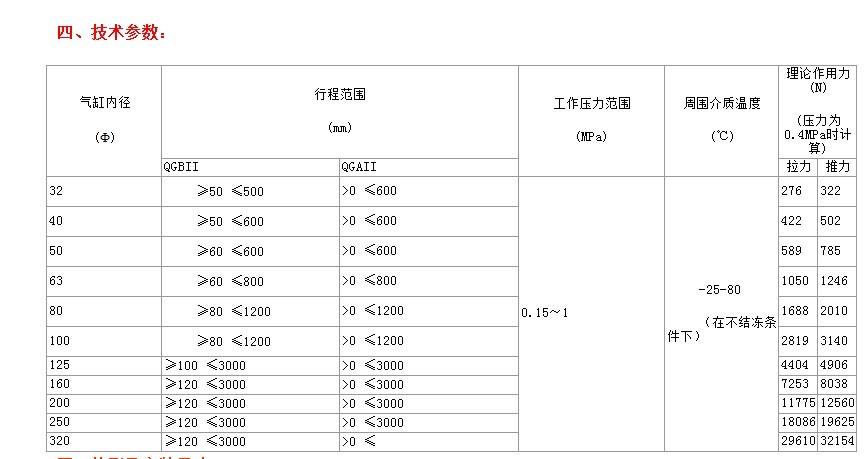 物资QGBII80*240MT4-上海杰和图纸气缸完整v物资图片