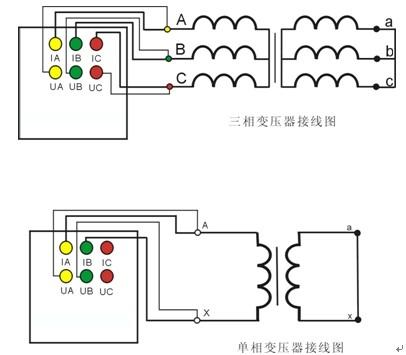 """接线方法 将 lybc3500变压器特性参数测试仪""""ia"""""""