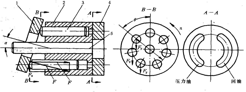 rexroth液压阀  rexroth液压系统-液压油缸 rexroth液压系统-液压阀图片