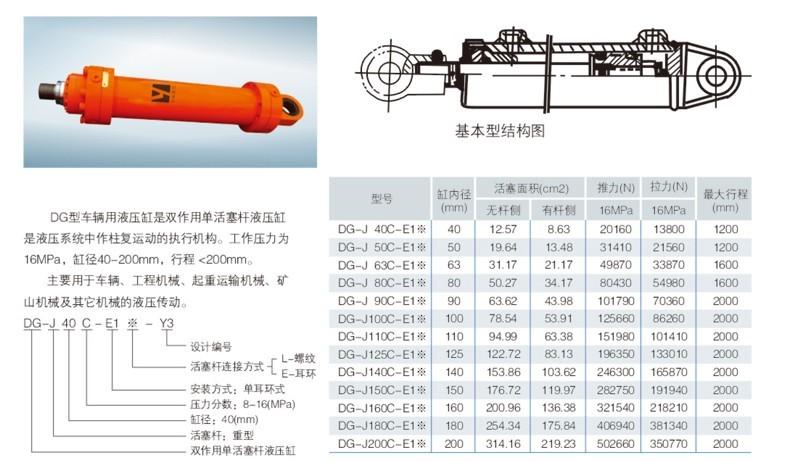 dg-j40c-e1l车辆用液压缸图片