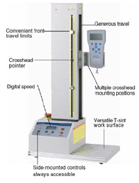 Digital Motorized Test Stand