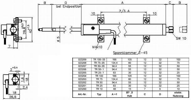 电子尺 位移传感器
