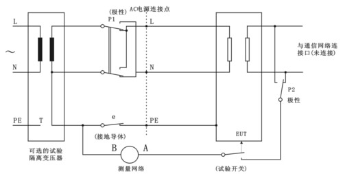 接触、泄漏、保护导体电流测试仪