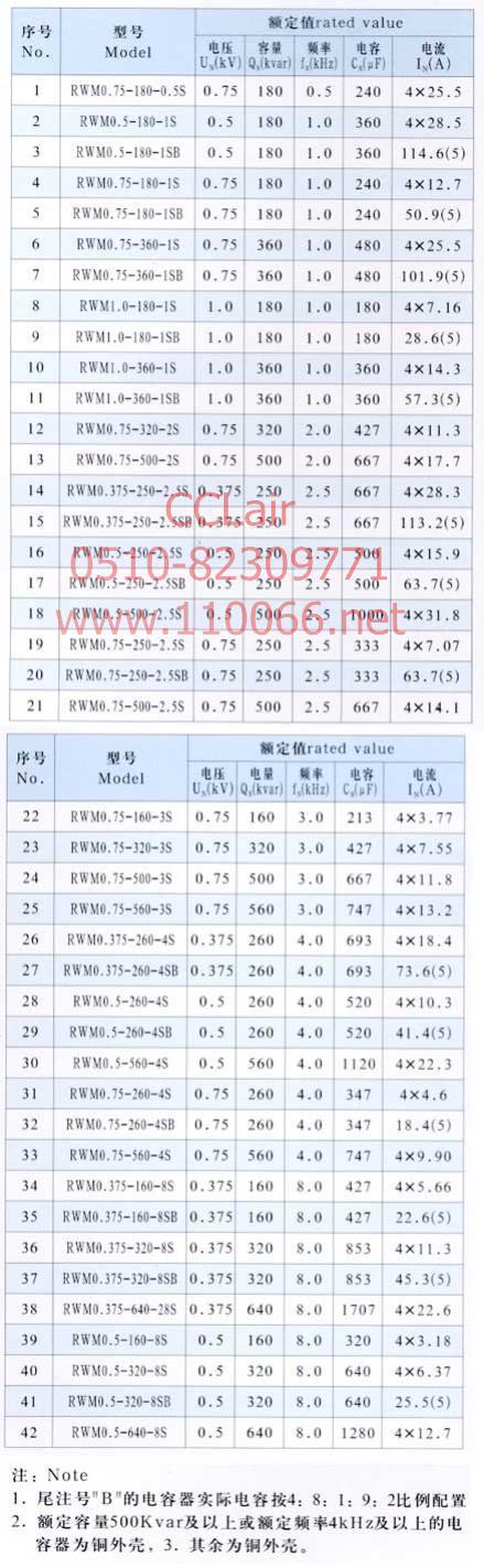电热电容器 RWM0.75    RWM0.5    RWM1.0  RWM0.375