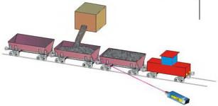 激光测距传感器/距离传感器/激光位移计