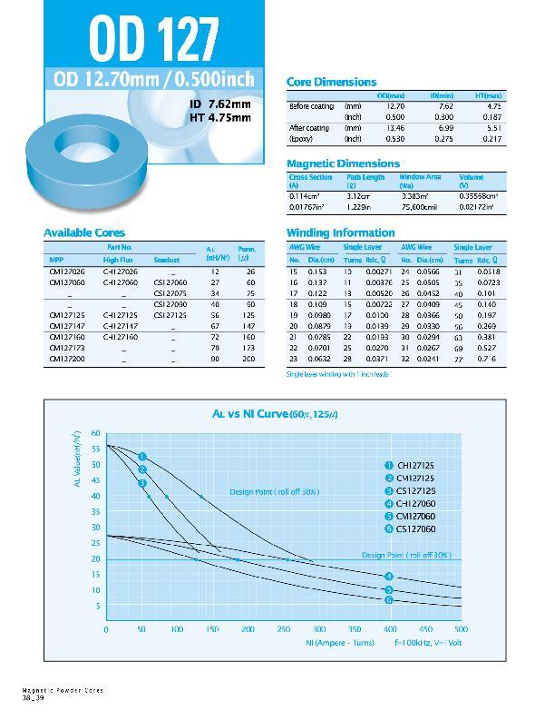韩国CSC铁硅铝磁环CS112125