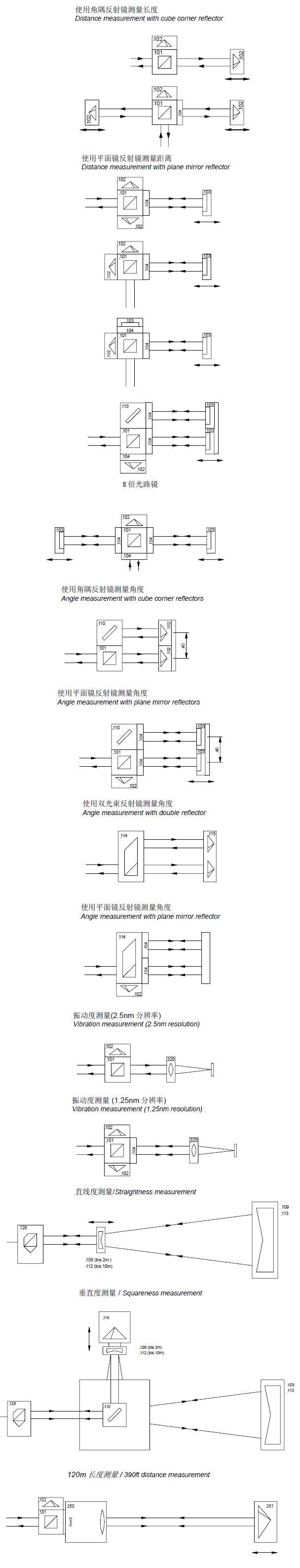 双频激光干涉仪