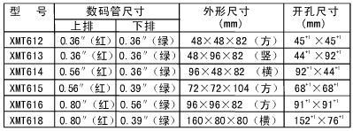XMT612 XMT613 XMT614 XMT615 XMT616 XMT618 温控器