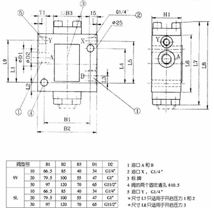 产品目录 单向-节流阀  sv/sl型液控单各阀是锥阀式结构的,在回路中