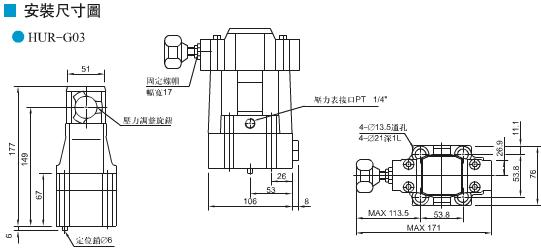 hur-g06-1-3卸荷溢流阀 34系列手动阀.备有大量库存.