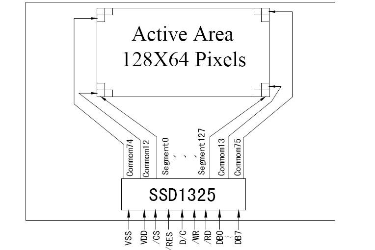 1的结构特征,指令系统;给出它与8051单片机的间接访问接口电路设计