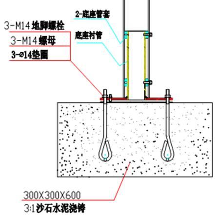 辐射站支撑杆